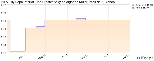 Marca Amazon - Iris & Lilly BELK006M5, Hipster Mujer, Pack de 5, Blanco (White), Medium (Talla fabricante: Medium)