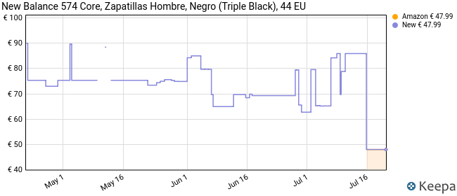 New Balance 574 Core Zapatillas Hombre, Negro (Blackout ETE), 44 EU (9.5 UK)