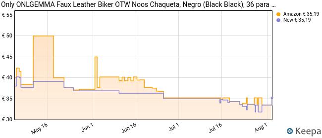 Only Onlgemma Faux Leather Biker Otw Noos Chaqueta, Negro (Black Black), Small (Talla del Fabricante: 36) para Mujer