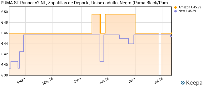 PUMA ST Runner v2 NL, Zapatillas Unisex Adulto, Negro Black White, 45 EU