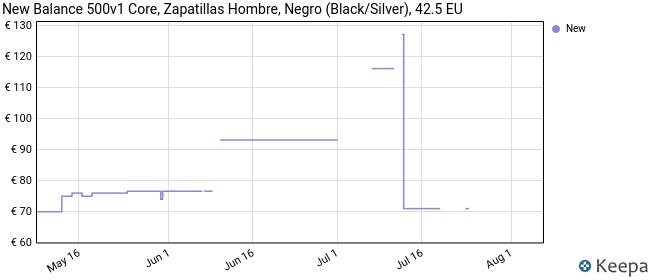 New Balance 500 Core, Zapatillas para Hombre, Negro Black Silver Black Silver, 42.5 EU