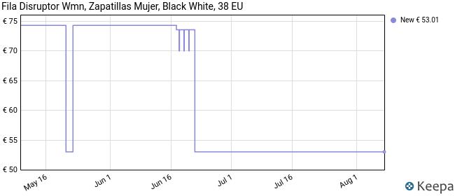 FILA Disruptor, Zapatillas Mujer, Negro (Black), 38 EU