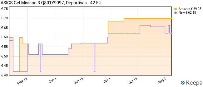 Asics Gel-Mission 3, Zapatillas de Marcha Nórdica para Hombre, Negro (Black/Carbon/Phantom 9097), 42 EU
