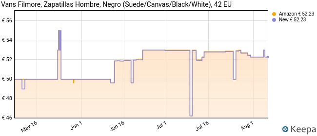 Vans Filmore, Zapatillas para Hombre Negro (Suede/canvas) 42 EU