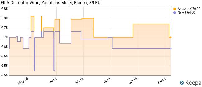 Fila Disruptor Low Wmn, Zapatillas para Mujer, White, 39 EU