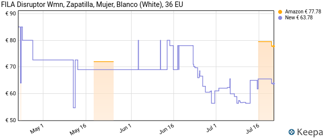 Fila Disruptor Low Wmn, Zapatillas para Mujer, White, 36 EU