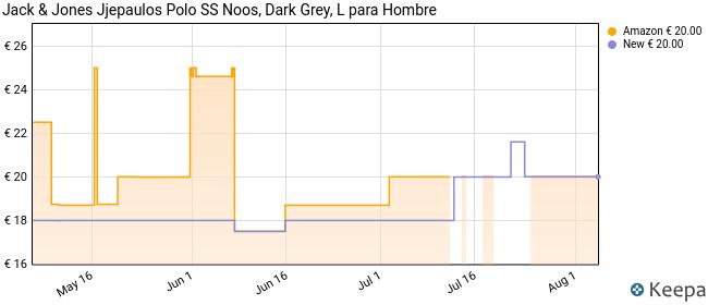 JACK & JONES Jjepaulos Polo SS Noos, Gris (Dark Grey Detail: Slim Fit-Melange), Large para Hombre