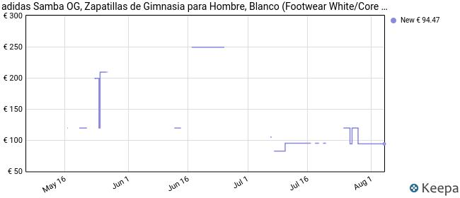 Adidas Samba OG, Zapatillas de Gimnasia para Hombre, Blanco (Footwear White/Core Black/Clear Granite 0), 42 EU