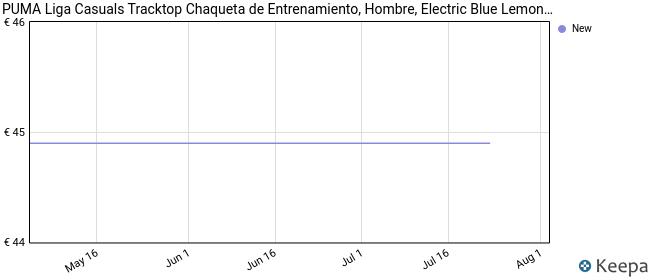 PUMA Liga Casuals Tracktop Chaqueta de Entrenamiento, Hombre, Electric Blue Lemonade / White, M