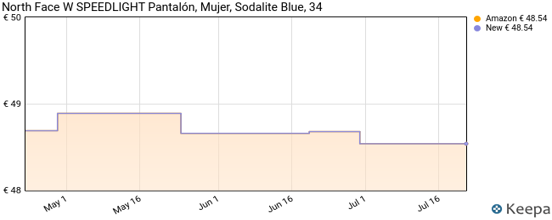 North Face W SPEEDLIGHT Pantalón, Mujer, Sodalite Blue, 34