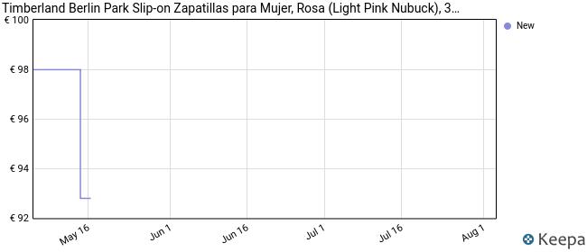 Timberland Berlin Park Slip-on, Zapatillas Mujer, Rosa Light Pink Nubuck, 36 EU
