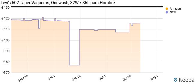 Levi's 502 Regular Taper Vaqueros, Azul (Prewash 95977 0181), 32W / 36L para Hombre