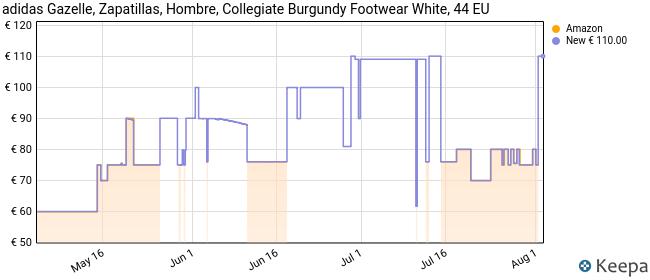 Adidas Gazelle, Zapatillas Hombre, Rojo (Collegiate Burgundy/Footwear White/Footwear White 0), 44 EU