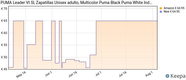 PUMA Leader VT SL, Zapatillas Unisex Adulto, Negro (Black/White/Indigo Bunting), 41 EU