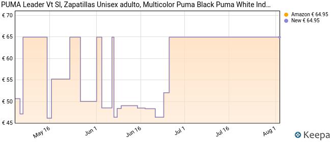 PUMA Leader VT SL, Zapatillas Unisex Adulto, Negro (Black/White/Indigo Bunting), 42 EU