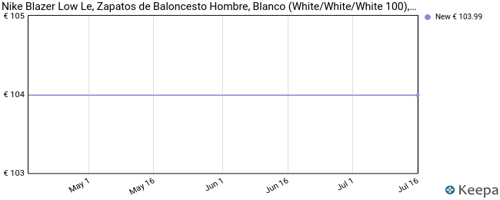 Nike Blazer Low Le, Zapatos de Baloncesto Hombre, Blanco (White/White/White 100), 42 EU