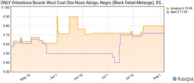 Only Onlsedona Boucle Wool Coat Otw Noos Abrigo, Negro (Black Detail:Melange), 36 (Talla del fabricante: X-Small) para Mujer