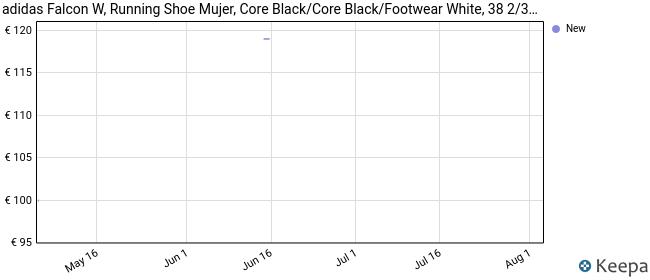 adidas Falcon W, Running Shoe Womens, Core Black/Core Black/Footwear White, 38 2/3 EU
