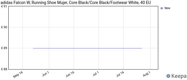 adidas Falcon W, Running Shoe Mujer, Core Black/Core Black/Footwear White, 40 EU