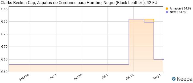Clarks Becken Cap, Zapatos de Cordones Derby para Hombre, Negro (Black Leather-), 42 EU