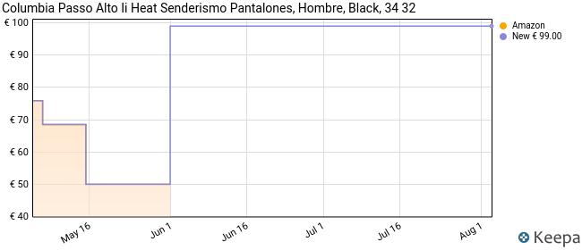 Columbia Hombre Pantalón, Passo Alto II Heat, Negro (Black), Talla: W44/L32