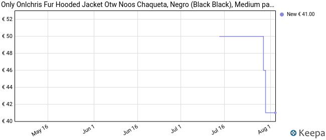 Only Onlchris Fur Hooded Jacket Otw Noos Chaqueta, Negro (Black Black), Medium para Mujer