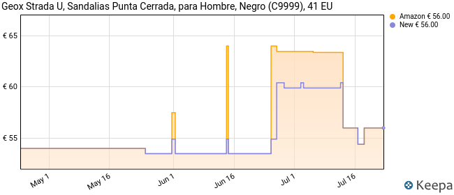 Geox Uomo Sandal Strada B, Sandalias Punta Cerrada para Hombre, Negro (Black C9999), 41 EU