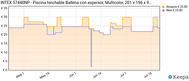 Intex 57440NP - Piscina Hinchable Ballena con aspersor