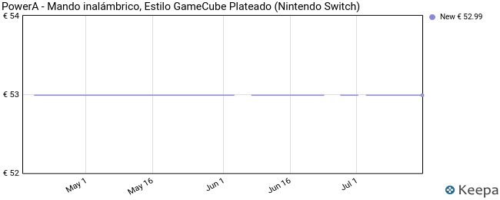 Mando Inalámbrico GameCube, Color Negro (Nintendo Switch)