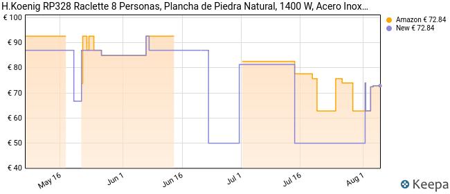 H.Koenig RP328 Raclette 8 Personas, Plancha de Piedra Natural, 1400 W, Acero Inoxidable, Madera, 8 Sartenes Antiadherentes