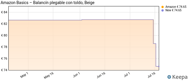 AmazonBasics – Balancín plegable con toldo, Beige