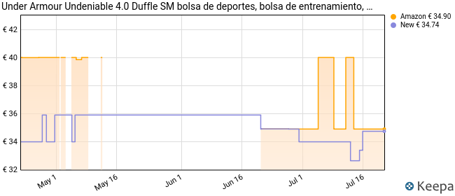 Under Armour Undeniable Duffel 4.0 SM Bolsa Deportiva, Unisex Adulto, Negro, OSFA