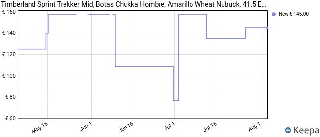 Timberland Sprint Trekker Mid, Botas Chukka Hombre, Amarillo Wheat Nubuck, 41.5 EU