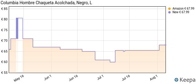 Columbia Powder Lite Jacket Chaqueta, Hombre, Negro (Black), L