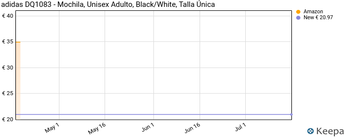 adidas DQ1083 - Mochila, Unisex Adulto, Black/White, Talla Única