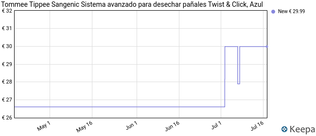 Tommee Tippee Sangenic Sistema avanzado para desechar pañales Twist & Click, Azul