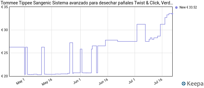Tommee Tippee Sangenic Sistema avanzado para desechar pañales Twist & Click, Verde