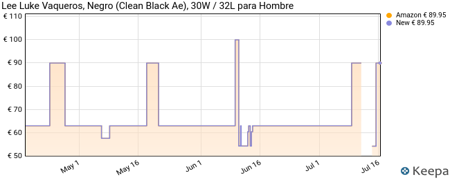 Lee Luke Medium Stretch Jeans, Negro (Moto Black HL), 30W / 32L para Hombre