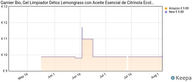 Garnier BIO Gel Limpiador Detox Lemongrass con Agua de Flor de Aciano Ecológica - Pack de 2 x 150 ml (Total: 300 ml)