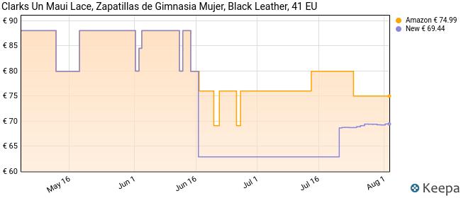 Clarks Un Maui Lace, Zapatillas para Mujer, Negro (Black Leather Black Leather), 41 EU