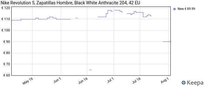 Nike Revolution 5, Zapatillas de Atletismo para Hombre, Multicolor (Black/White/Anthracite 002), 42 EU