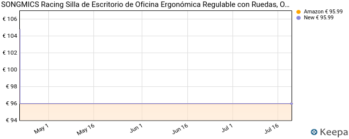 SONGMICS Racing Silla de Escritorio de Oficina Ergonómica Regulable con Ruedas, OBG56BJ, Negro-Verde