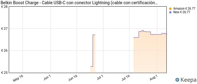 Belkin Boost Charge - Cable USB-C con conector Lightning (cable con certificación MFi, para iPhone, MacBook, iPad, cable de carga rápida USB-C a Lightning, 1,2 m), blanco