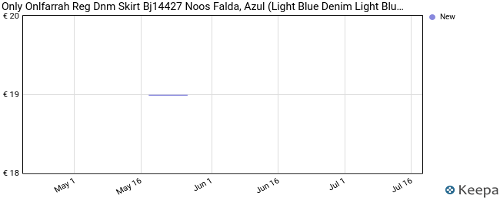 Only Onlfarrah Reg Dnm Skirt Bj14427 Noos Falda, Azul (Light Blue Denim Light Blue Denim), 40 (Talla del Fabricante: 38.0) para Mujer