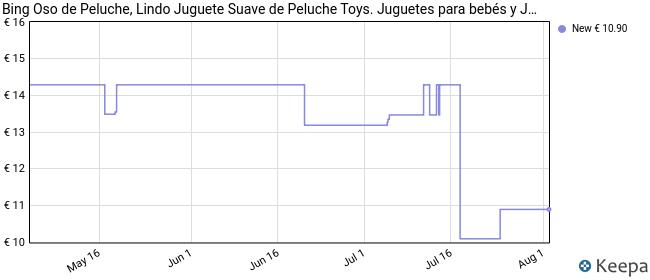 Bing & Friends - Peluche de Peluche (20 cm, Apto Desde el Nacimiento)