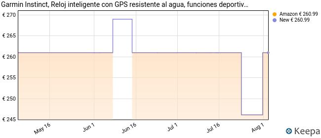 Garmin Instinct - Reloj con GPS, Unisex, Azul, 1