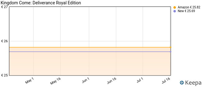 Kingdom Come: Deliverance - Royal Edition - PS4