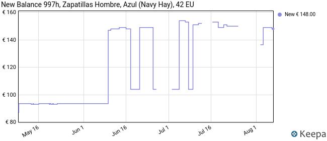 New Balance 997h, Zapatillas para Hombre, Azul (Navy Hay), 42 EU