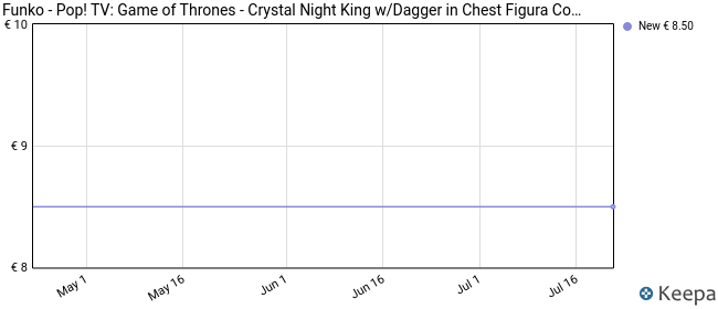 Funko - Pop! TV: Game of Thrones - Crystal Night King w/Dagger in Chest Figura Coleccionable, Multicolor (44823)