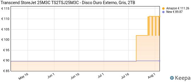 Transcend StoreJet 25M3C, 2 TB, Disco Duro Externo Resistente, USB 3.1, USB Tipo C, Color Gris (Hierro)